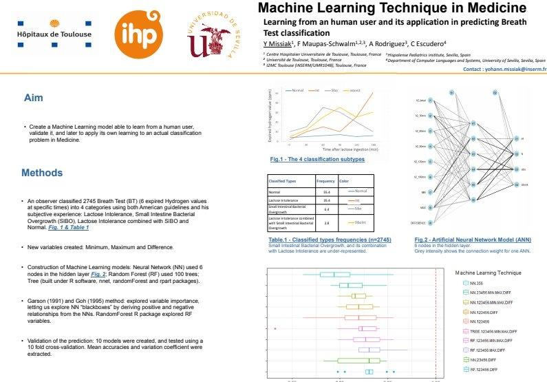 Grupo IHP presenta su proyecto de inteligencia artificial aplicada a la pediatría