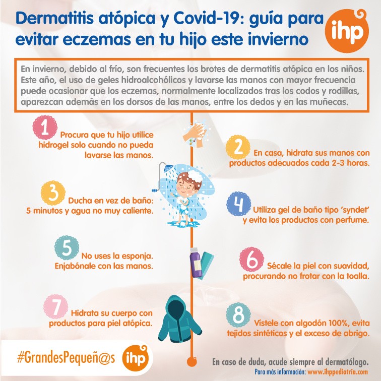 Dermatitis atópica y Covid-19: cómo evitar eczemas este invierno