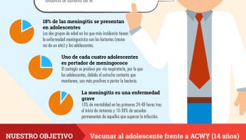 Grupo IHP Pediatría ofrece la vacuna contra el meningococo ACWY