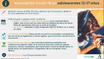Todo lo que debes saber sobre la vacunación Covid-19 para adolescentes de 12 a 17 años en Andalucía